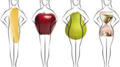 Vücut Şekline Göre Nasıl Giyinilir?