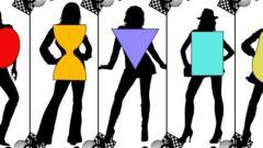 Stil Kadınların Sırrı… ( vücut tipine göre giyinmek)